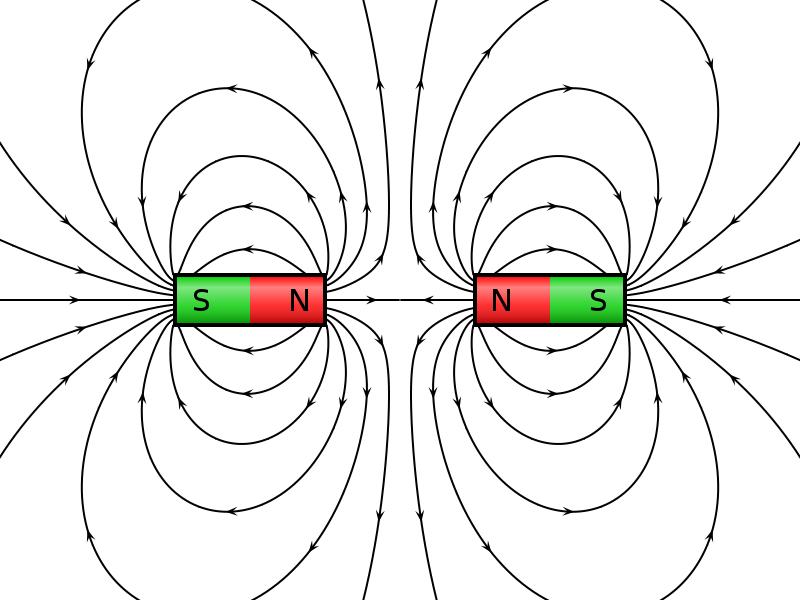 typen von magnetischen feldern forschungsstiftung strom